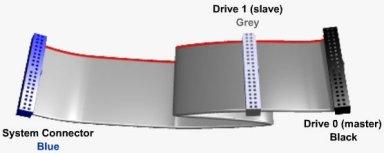 Ultra ATA/66 to Ultra ATA/133 Drive Cables