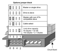 Jumper settings for Seagate ATA drives