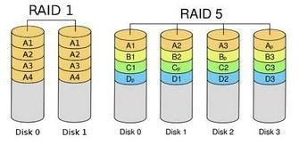 RAID1_RAID5