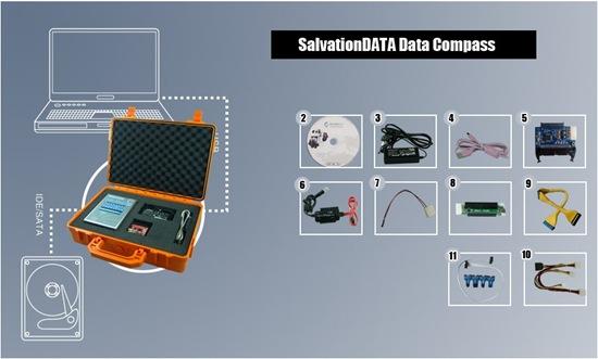 data-compass