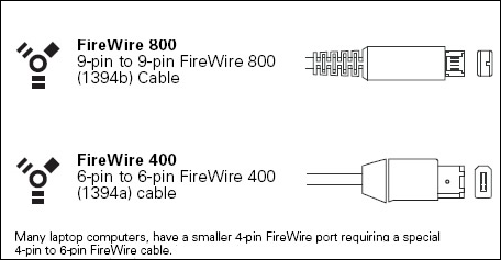 FireWire 400 and 800 Cable