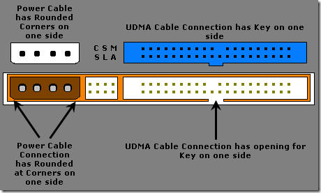 Pata UDMA and Power Cable Connections
